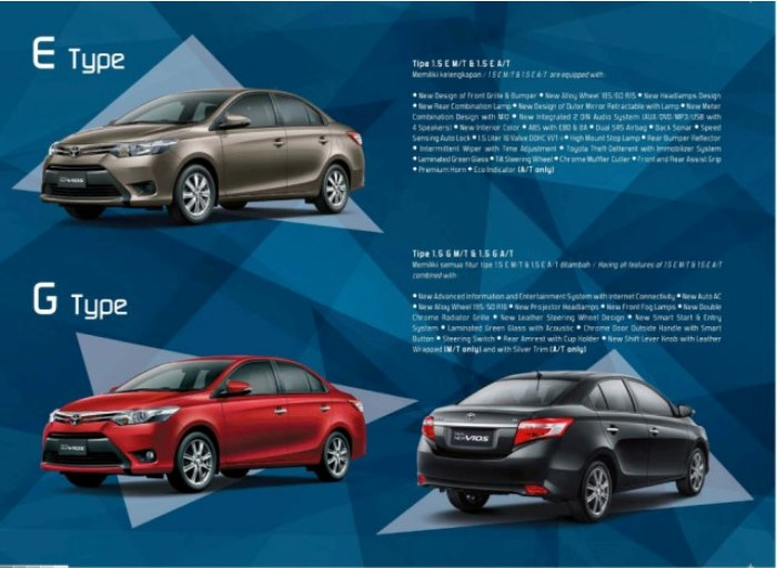 Brosur-Toyota-All New Vios-tipe