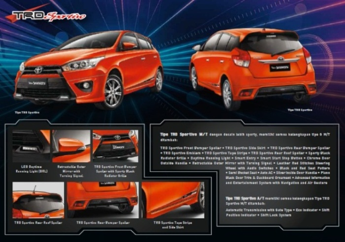 Brosur-Toyota-All New Yaris-exterior